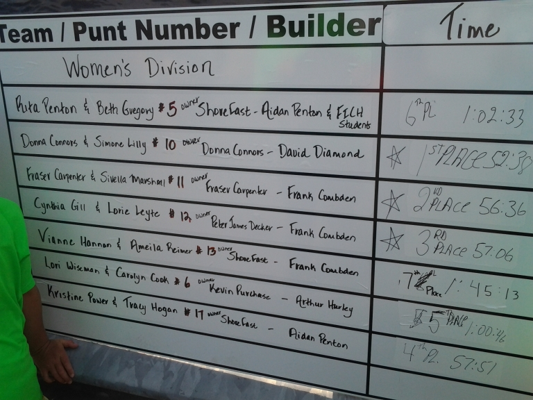 Results of Women's Division, Great Fogo Island Punt Race, 2014