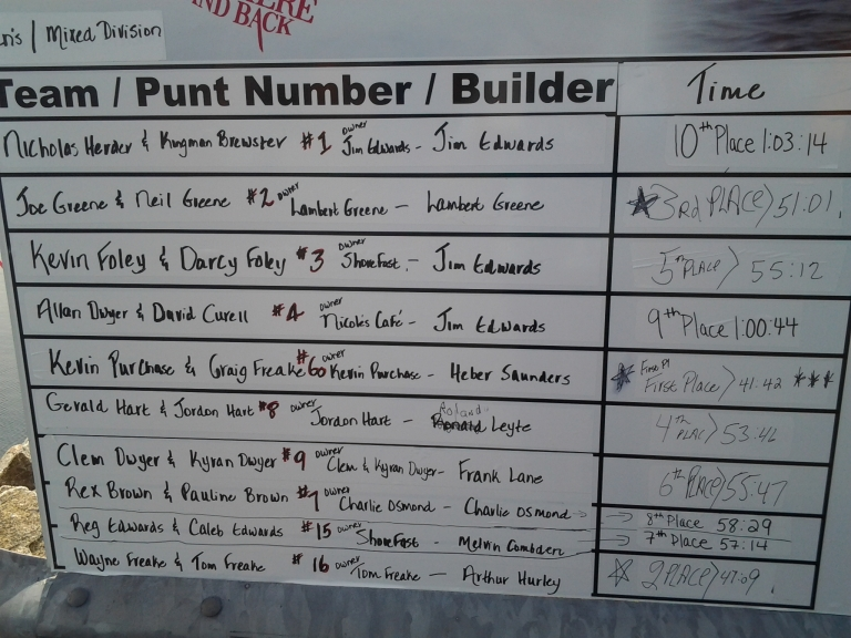 Results Men's Division, Great Fogo Island Punt Race, 2014